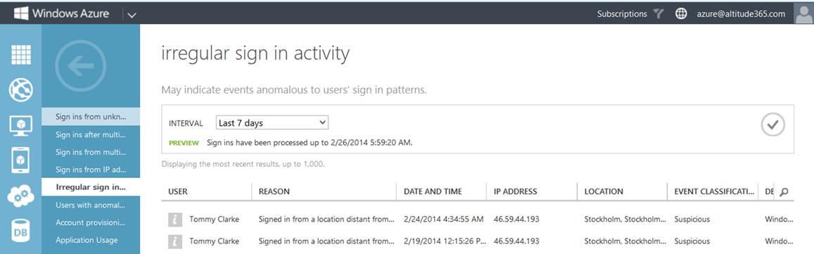 Azure Active Directory Premium / Office 365 Advanced