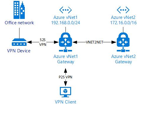 Tor project proxy list
